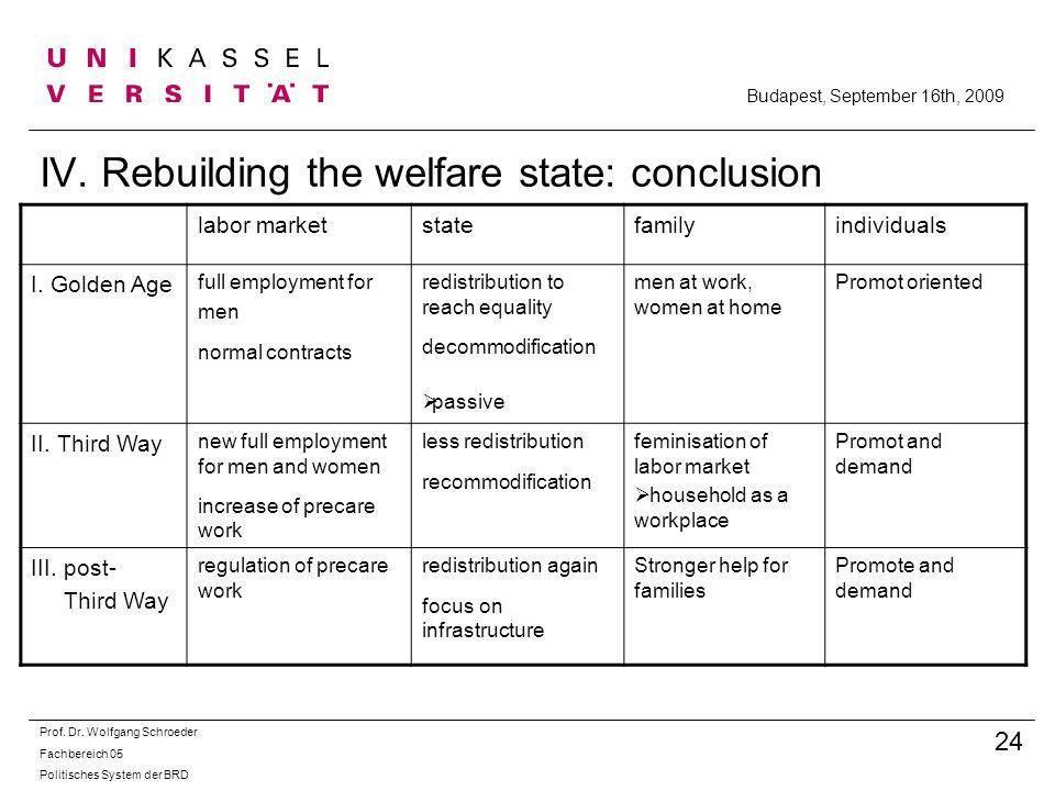 IV. Rebuilding the welfare state: conclusion Prof. Dr. Wolfgang Schroeder Fachbereich 05 Politisches System der BRD 24 Budapest, September 16th, 2009