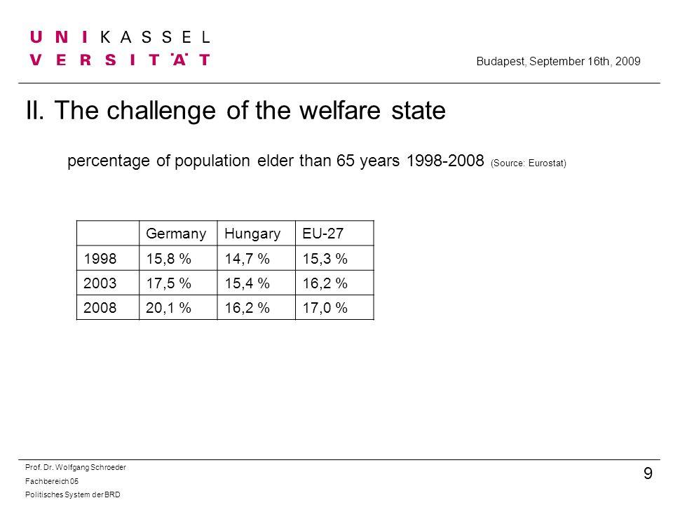 II. The challenge of the welfare state Prof. Dr. Wolfgang Schroeder Fachbereich 05 Politisches System der BRD 9 Budapest, September 16th, 2009 percent
