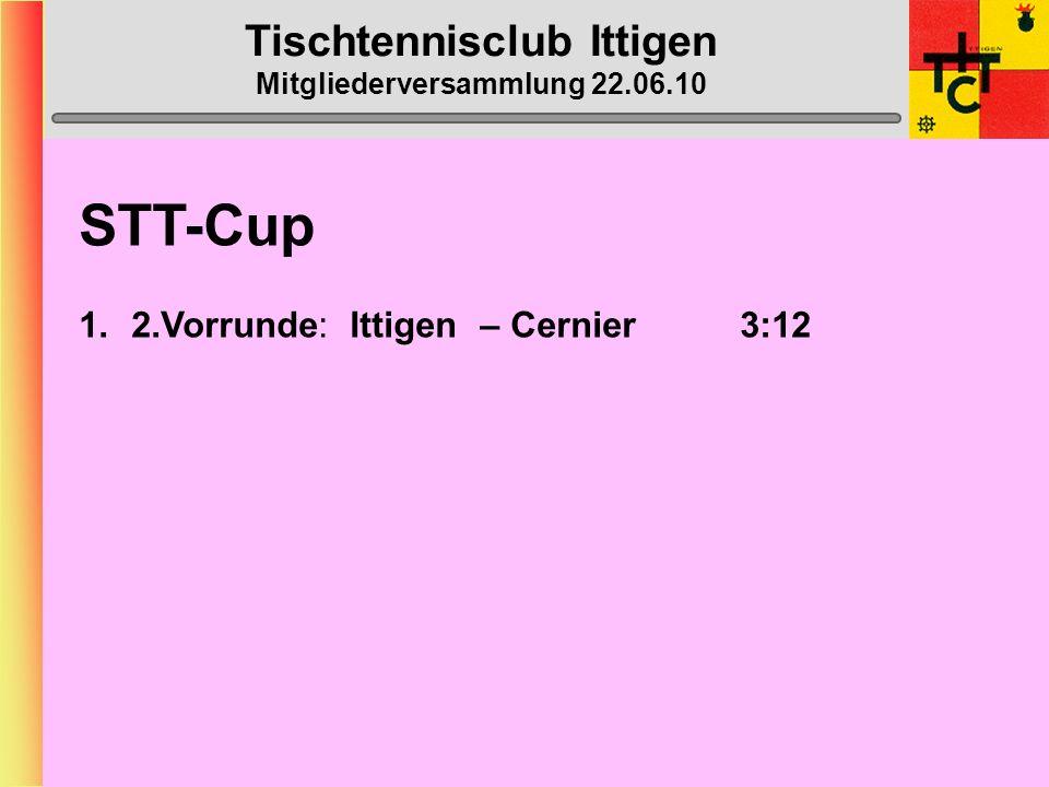Tischtennisclub Ittigen Mitgliederversammlung 22.06.10 MTTV-Cup 1. Runde 1:Hindelbank 1 – Ittigen 1 5:2