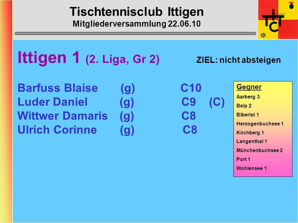 Tischtennisclub Ittigen Mitgliederversammlung 22.06.10 Klassierungs-Änderungen 10/11 Spieler Klassierung alt neu Haymoz MarkusD5C6 Lendzian GerhardD4D