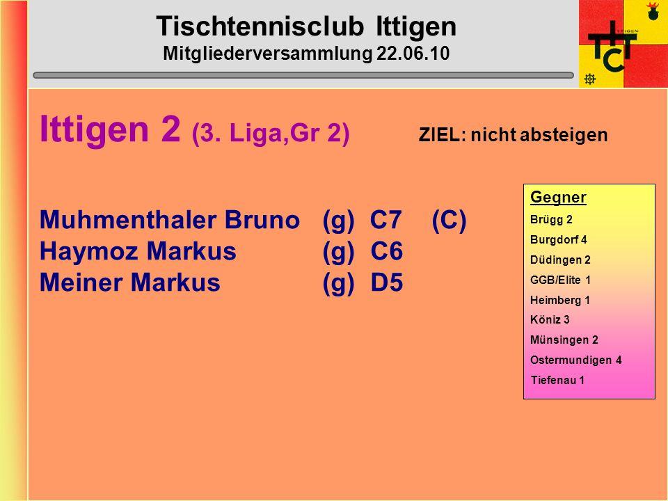 Tischtennisclub Ittigen Mitgliederversammlung 22.06.10 Ittigen 1 (2. Liga, Gr 2) ZIEL: nicht absteigen Barfuss Blaise (g) C10 Luder Daniel (g) C9 (C)