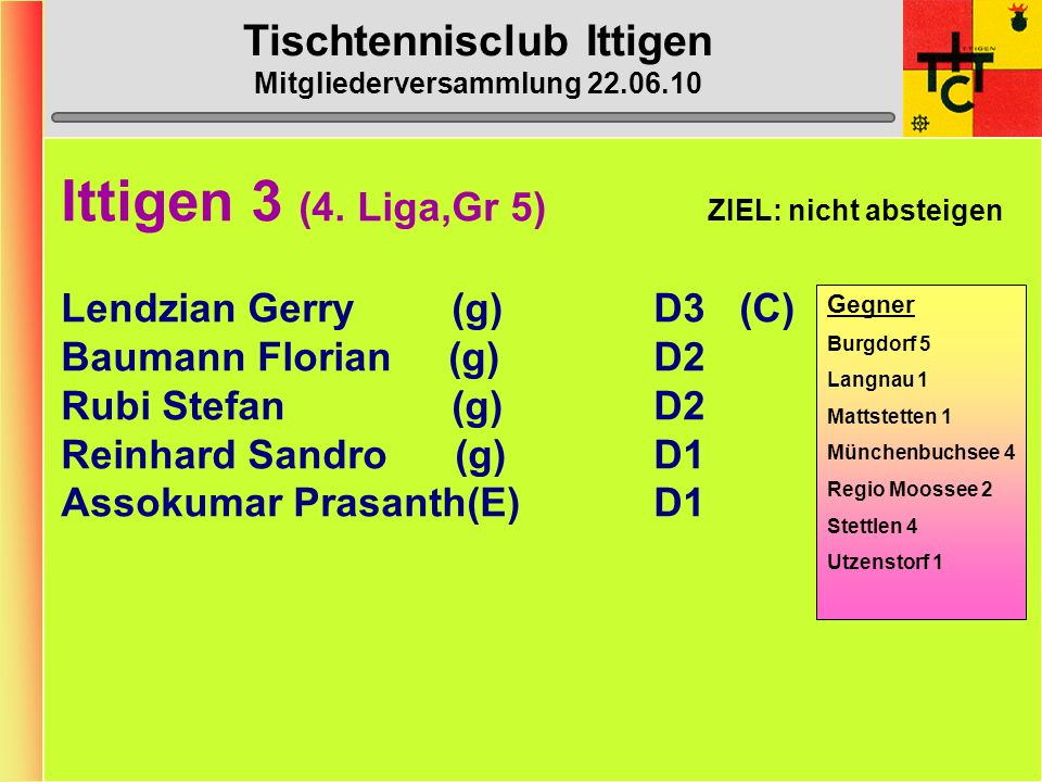 Tischtennisclub Ittigen Mitgliederversammlung 22.06.10 Ittigen 2 (3. Liga,Gr 2) ZIEL: nicht absteigen Muhmenthaler Bruno (g) C7 (C) Haymoz Markus (g)