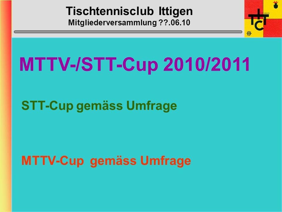 Tischtennisclub Ittigen Mitgliederversammlung 22.06.10 Ittigen 4 (5. Liga) ZIEL: Mittelfeldplatz (Rubi StefanD2) Schmid Heinz (g) (C)D2 Schmidiger Nik