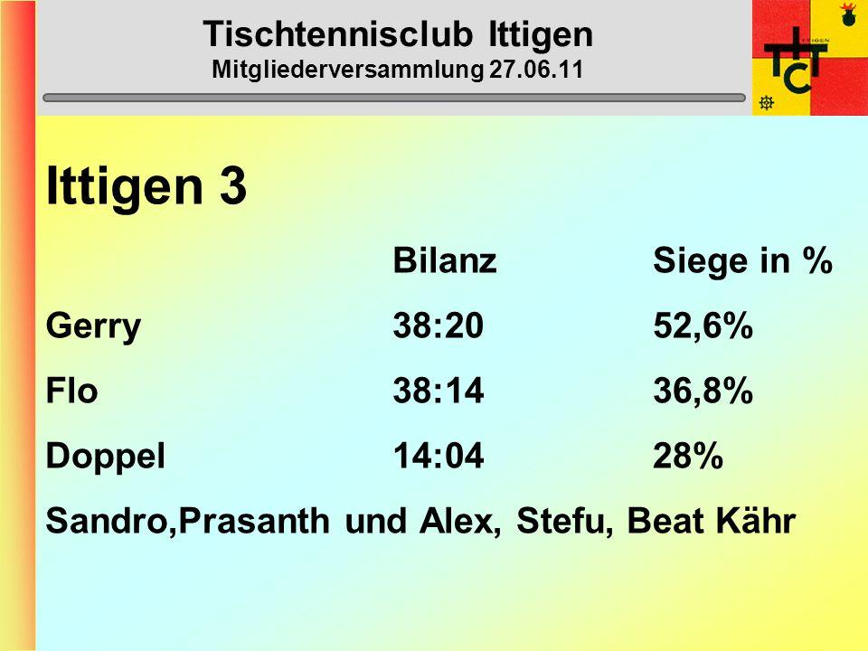 Tischtennisclub Ittigen Mitgliederversammlung 27.06.11 Ittigen 3 (4.