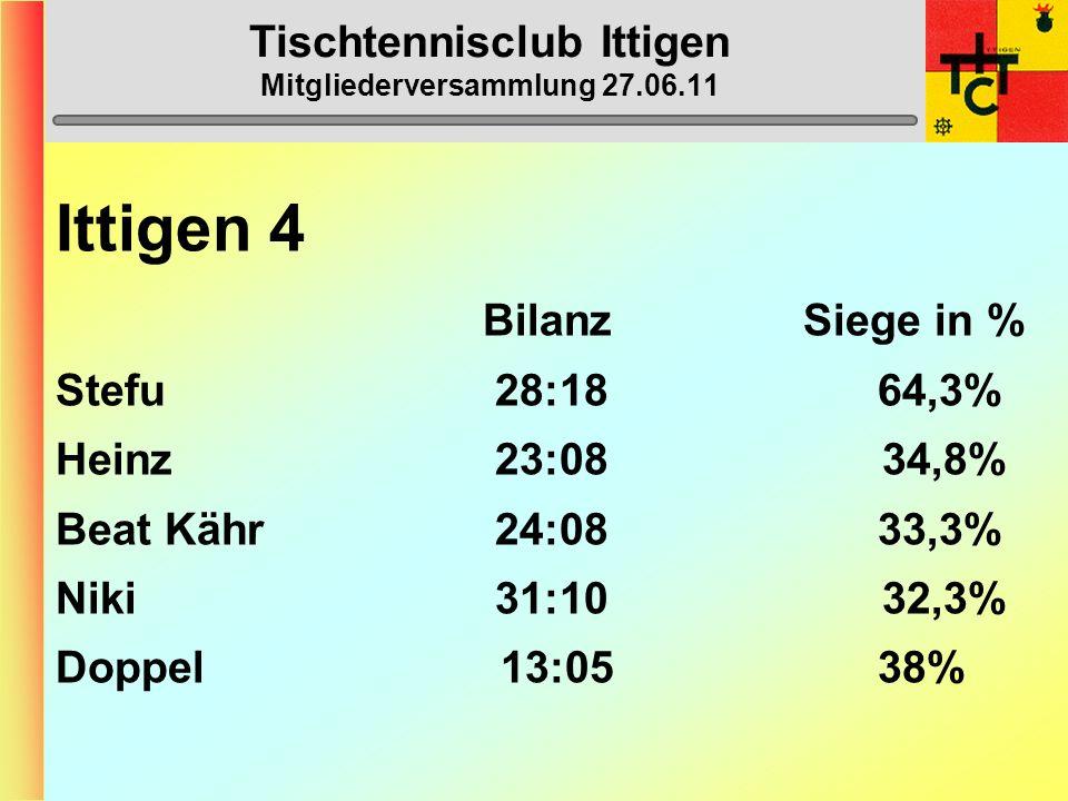 Tischtennisclub Ittigen Mitgliederversammlung 27.06.11 Ittigen 4 (5.
