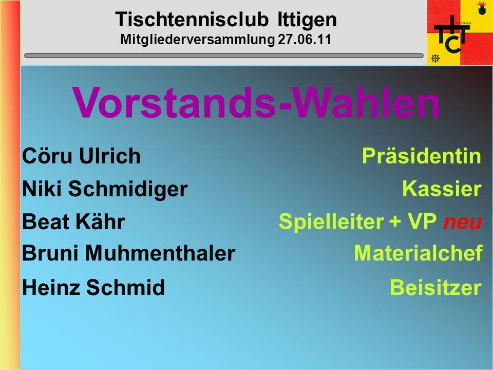 Tischtennisclub Ittigen Mitgliederversammlung 27.06.11 Revisorenbericht