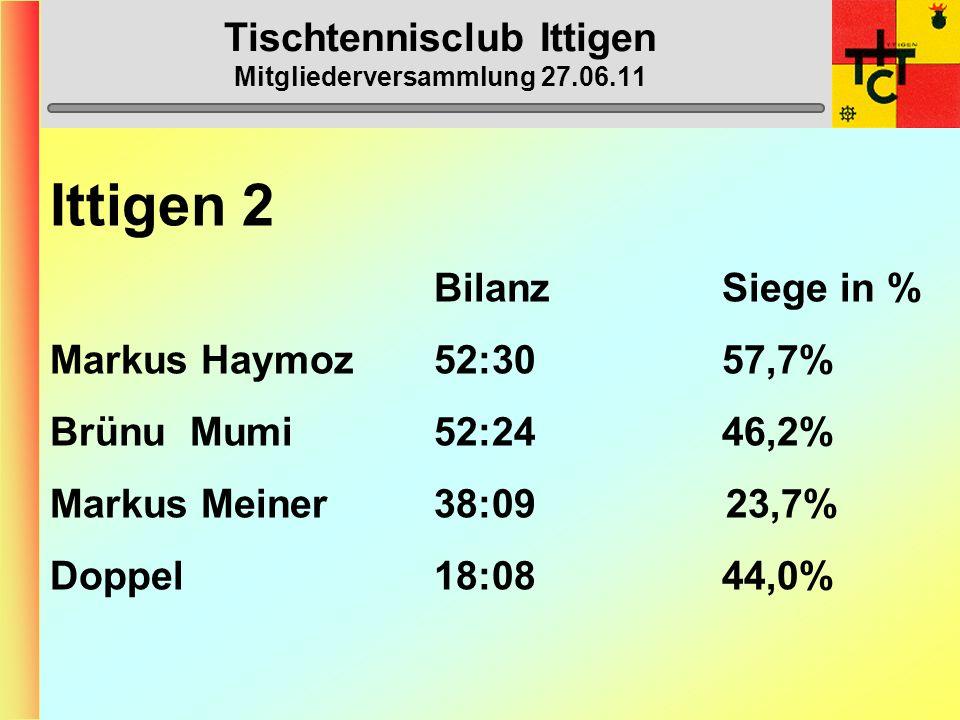 Tischtennisclub Ittigen Mitgliederversammlung 27.06.11 Ittigen 2 (3.