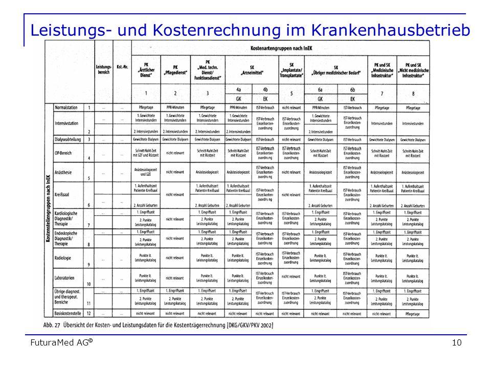 FuturaMed AG 10 Leistungs- und Kostenrechnung im Krankenhausbetrieb