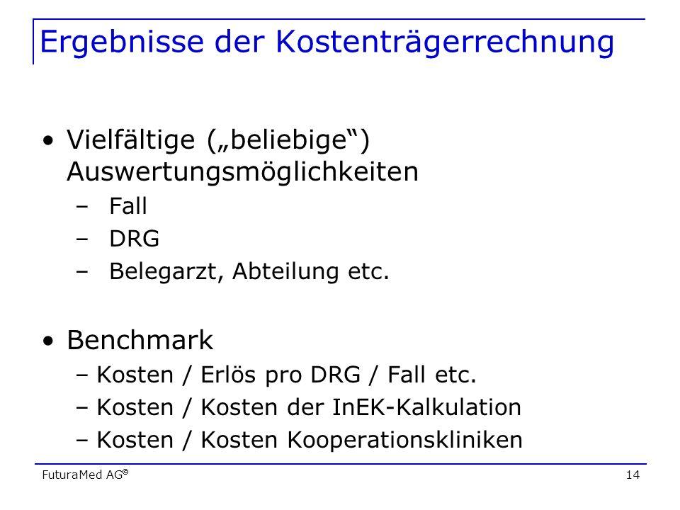 FuturaMed AG 14 Ergebnisse der Kostenträgerrechnung Vielfältige (beliebige) Auswertungsmöglichkeiten –Fall –DRG –Belegarzt, Abteilung etc. Benchmark –