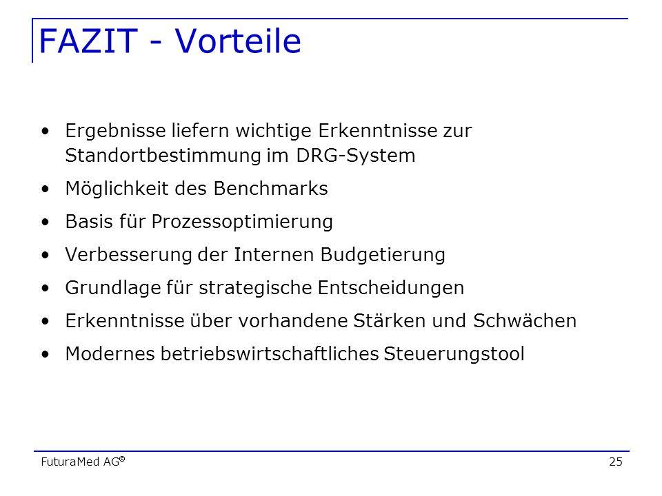 FuturaMed AG 25 FAZIT - Vorteile Ergebnisse liefern wichtige Erkenntnisse zur Standortbestimmung im DRG-System Möglichkeit des Benchmarks Basis für Pr