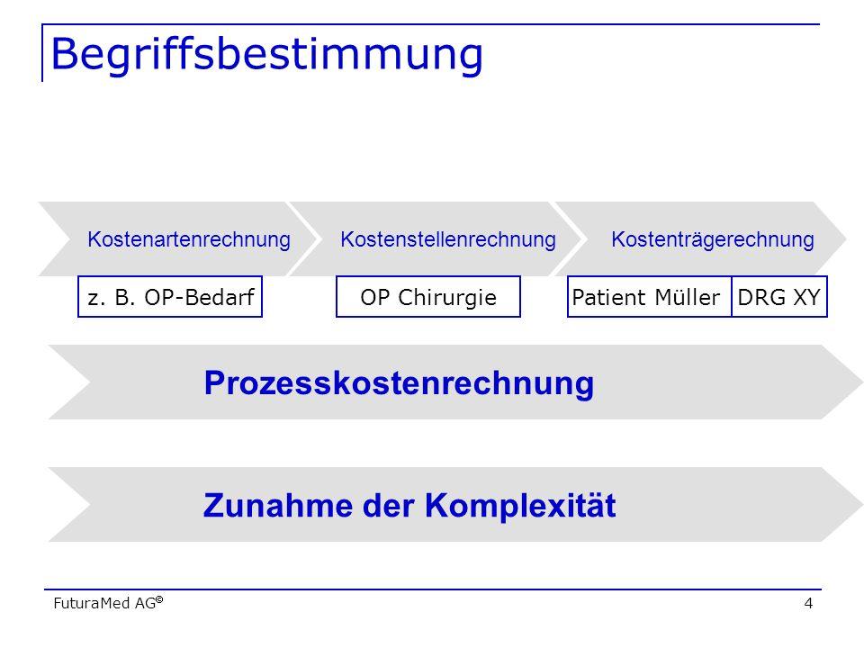 FuturaMed AG 4 Begriffsbestimmung Kostenartenrechnung Kostenträgerechnung Kostenstellenrechnung Prozesskostenrechnung z. B. OP-BedarfOP ChirurgiePatie