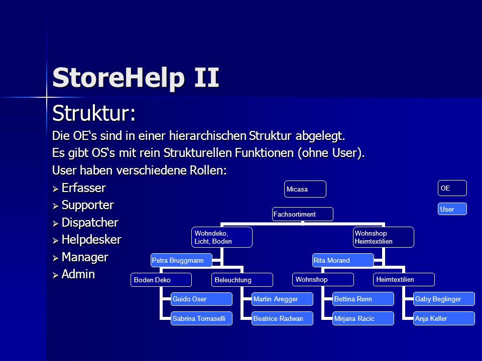 Struktur: Die OEs sind in einer hierarchischen Struktur abgelegt.