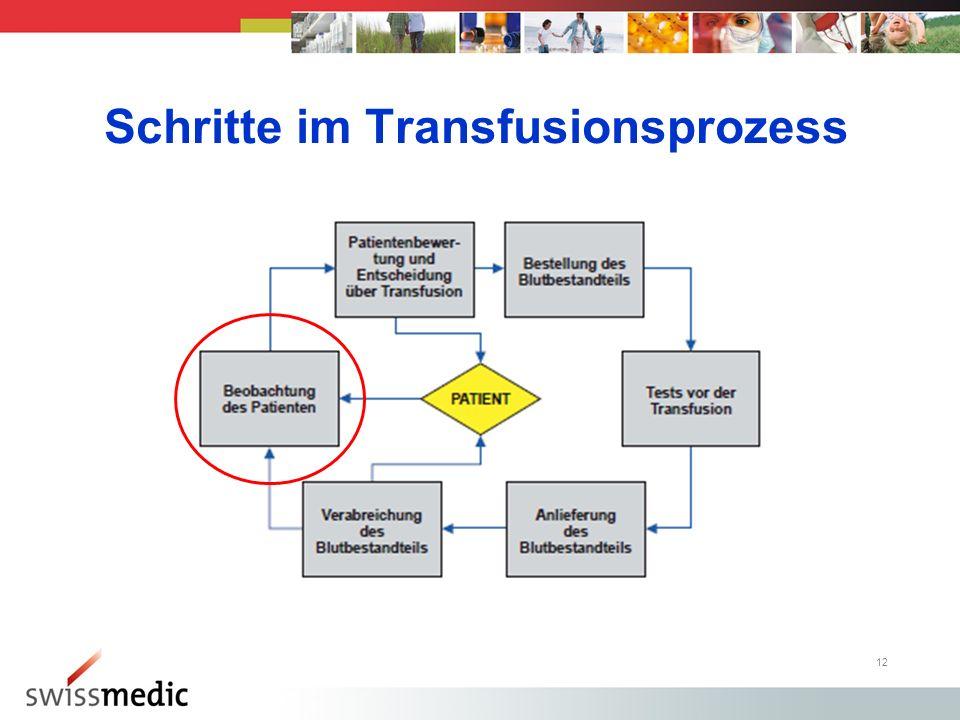 12 Schritte im Transfusionsprozess