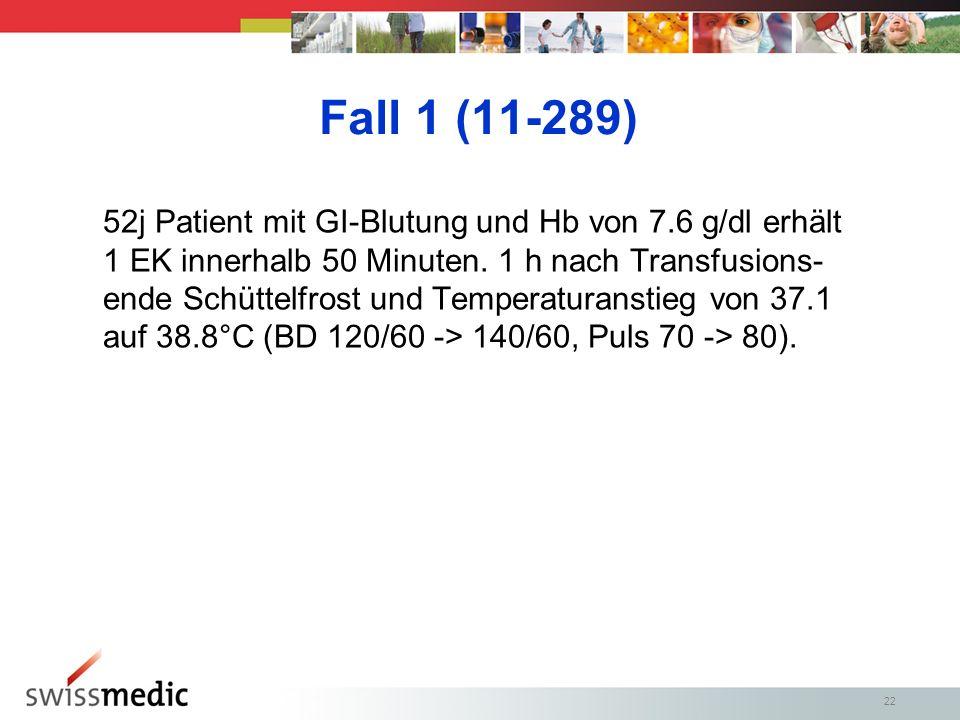 22 Fall 1 (11-289) 52j Patient mit GI-Blutung und Hb von 7.6 g/dl erhält 1 EK innerhalb 50 Minuten.