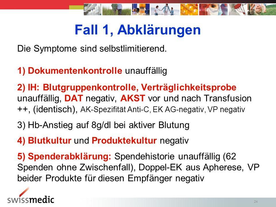 24 Fall 1, Abklärungen Die Symptome sind selbstlimitierend.