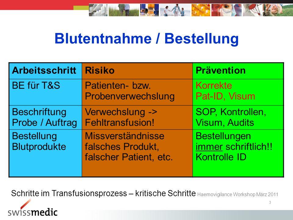 ArbeitsschrittRisikoPrävention BE für T&SPatienten- bzw.