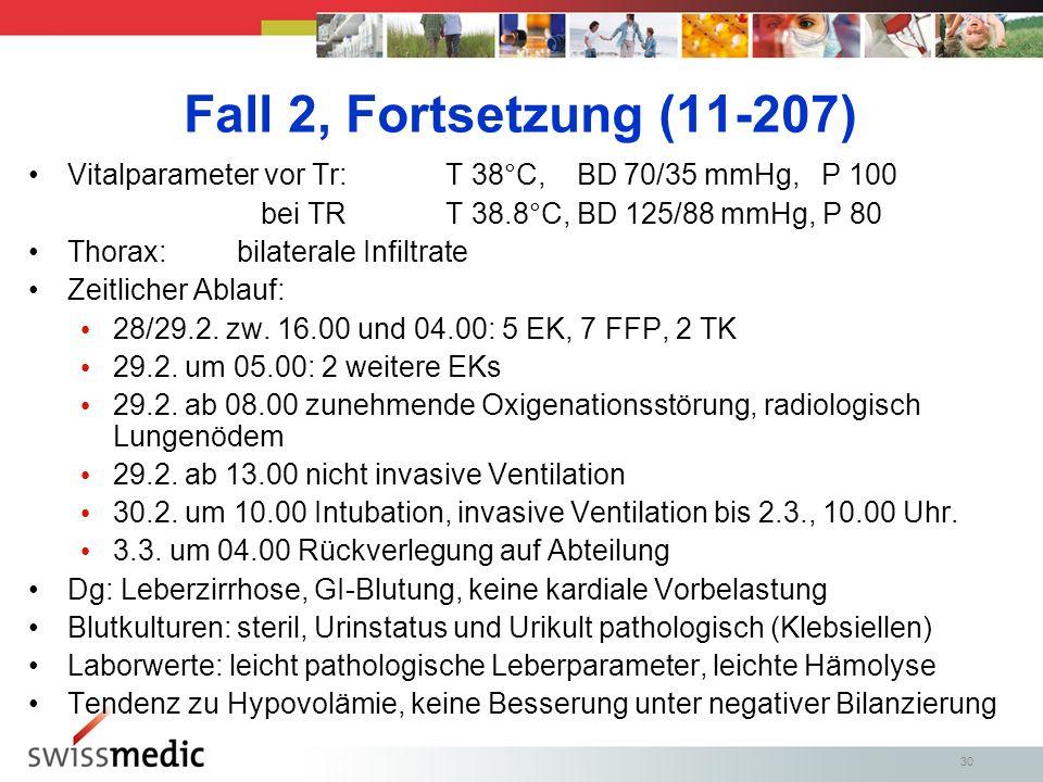 30 Fall 2, Fortsetzung (11-207) Vitalparameter vor Tr:T 38°C, BD 70/35 mmHg, P 100 bei TRT 38.8°C, BD 125/88 mmHg, P 80 Thorax: bilaterale Infiltrate Zeitlicher Ablauf: 28/29.2.