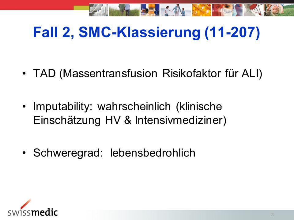 35 Fall 2, SMC-Klassierung (11-207) TAD (Massentransfusion Risikofaktor für ALI) Imputability: wahrscheinlich (klinische Einschätzung HV & Intensivmediziner) Schweregrad:lebensbedrohlich