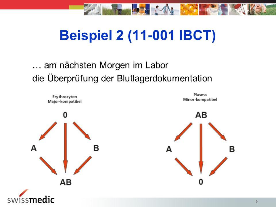 99 Beispiel 2 (11-001 IBCT) … am nächsten Morgen im Labor die Überprüfung der Blutlagerdokumentation