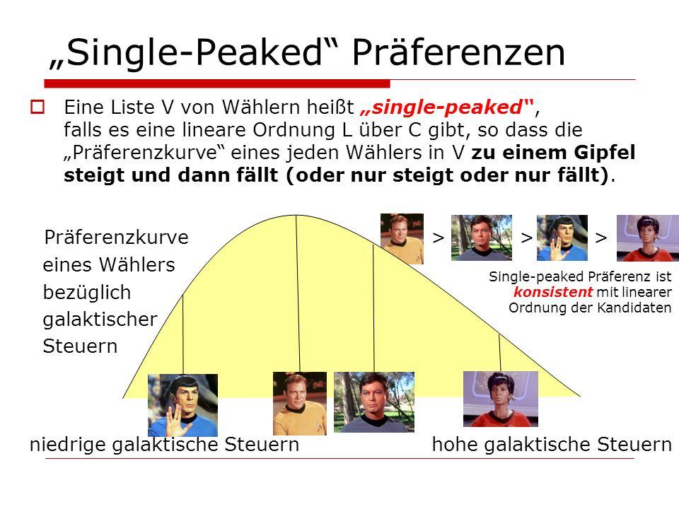 Eine Liste V von Wählern heißt single-peaked, falls es eine lineare Ordnung L über C gibt, so dass die Präferenzkurve eines jeden Wählers in V zu eine