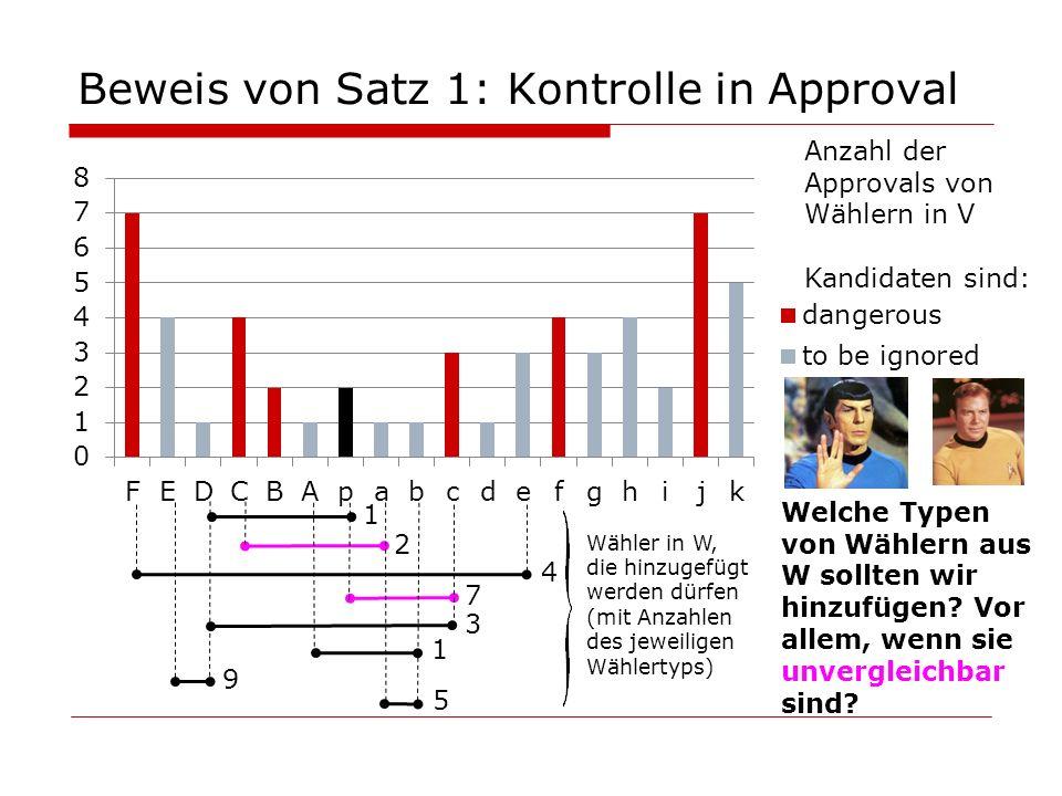Beweis von Satz 1: Kontrolle in Approval 1 1 4 7 3 9 5 2 Welche Typen von Wählern aus W sollten wir hinzufügen? Vor allem, wenn sie unvergleichbar sin