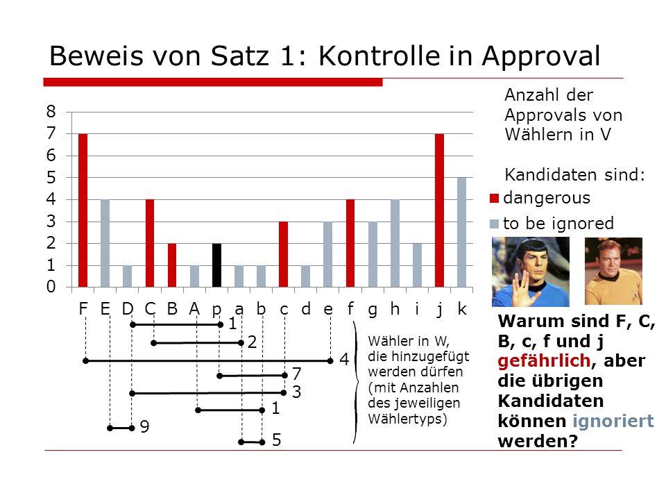 Beweis von Satz 1: Kontrolle in Approval 1 1 4 7 3 9 5 2 Warum sind F, C, B, c, f und j gefährlich, aber die übrigen Kandidaten können ignoriert werde