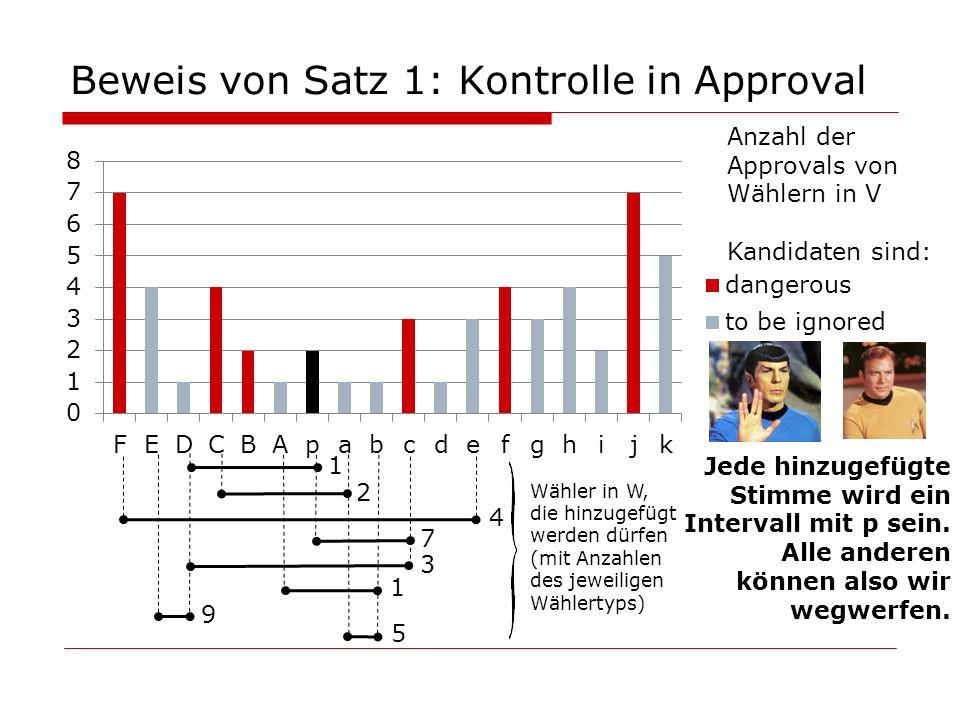 Beweis von Satz 1: Kontrolle in Approval 1 1 4 7 3 9 5 2 Jede hinzugefügte Stimme wird ein Intervall mit p sein. Alle anderen können also wir wegwerfe