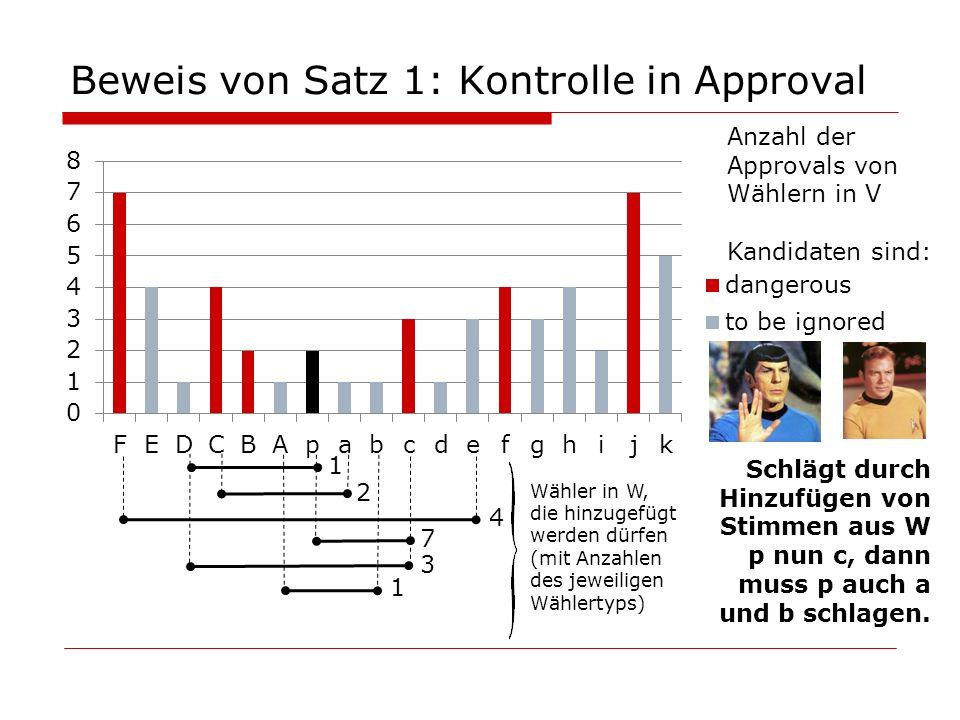Beweis von Satz 1: Kontrolle in Approval 1 1 4 7 3 2 Schlägt durch Hinzufügen von Stimmen aus W p nun c, dann muss p auch a und b schlagen. Wähler in
