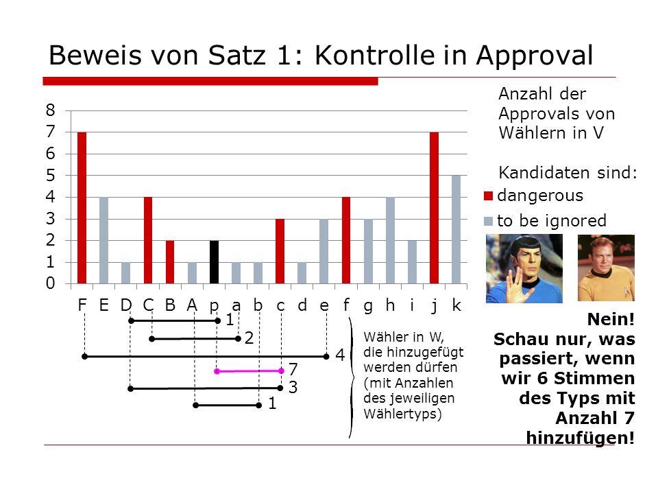 Beweis von Satz 1: Kontrolle in Approval 1 1 4 7 3 2 Nein! Schau nur, was passiert, wenn wir 6 Stimmen des Typs mit Anzahl 7 hinzufügen! Wähler in W,