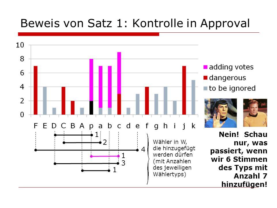 Beweis von Satz 1: Kontrolle in Approval 1 1 4 1 3 2 Wähler in W, die hinzugefügt werden dürfen (mit Anzahlen des jeweiligen Wählertyps) Nein! Schau n