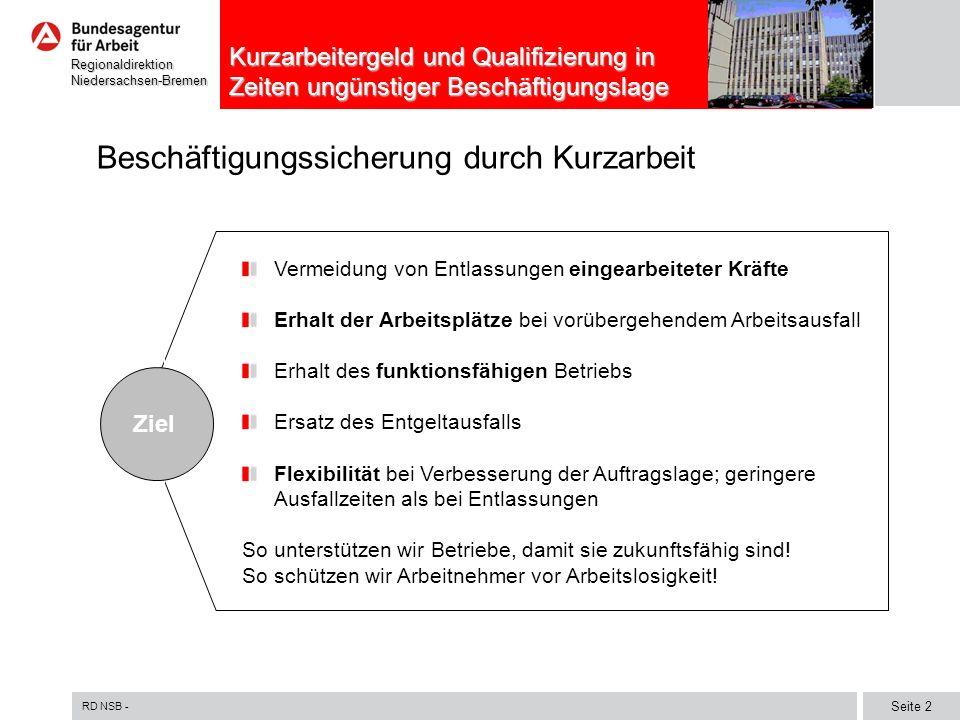 RD NSB - Seite 2 RegionaldirektionNiedersachsen-Bremen Kurzarbeitergeld und Qualifizierung in Zeiten ungünstiger Beschäftigungslage Beschäftigungssich