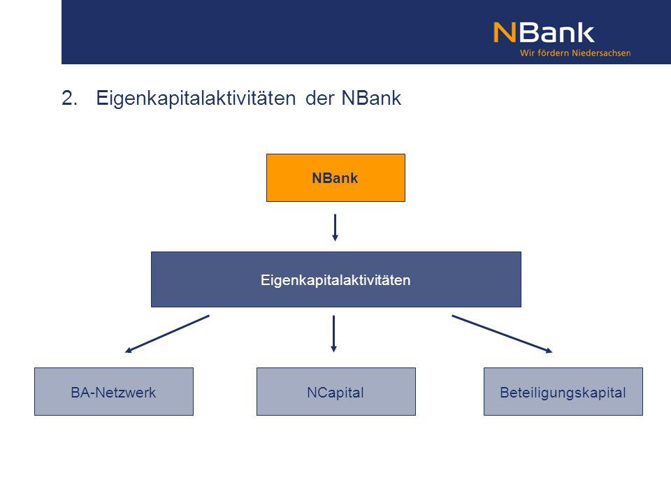2. Eigenkapitalaktivitäten der NBank BA-NetzwerkNCapital Eigenkapitalaktivitäten Beteiligungskapital NBank