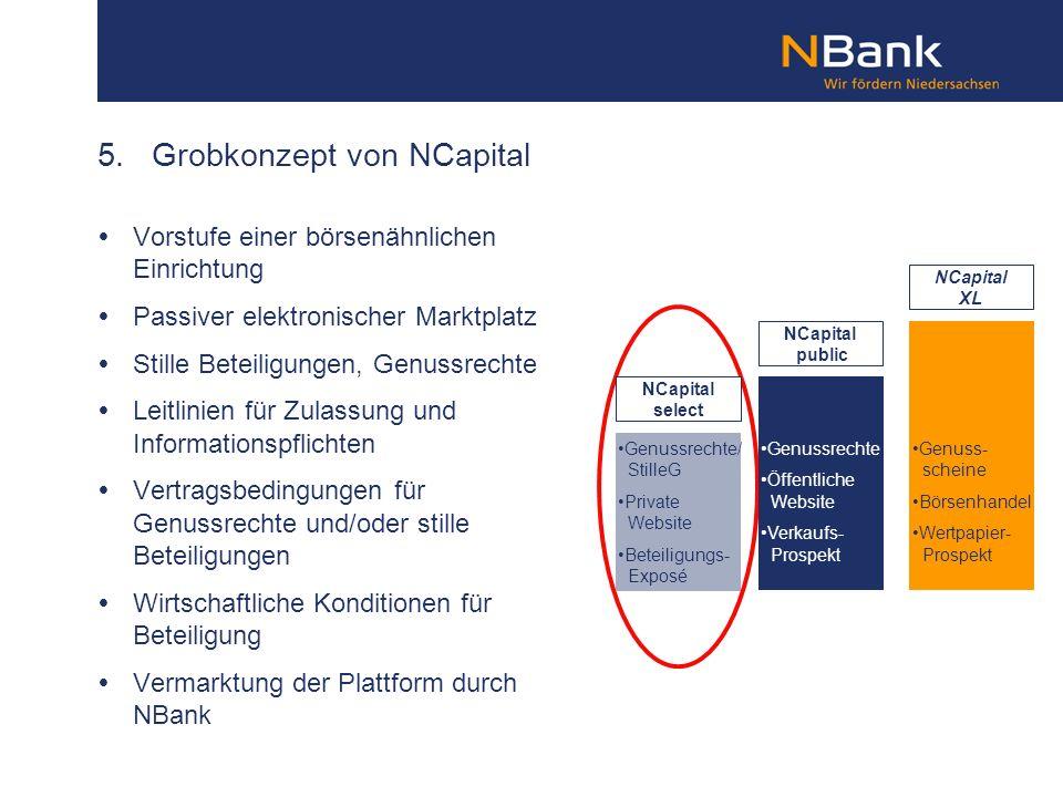 5. Grobkonzept von NCapital Vorstufe einer börsenähnlichen Einrichtung Passiver elektronischer Marktplatz Stille Beteiligungen, Genussrechte Leitlinie