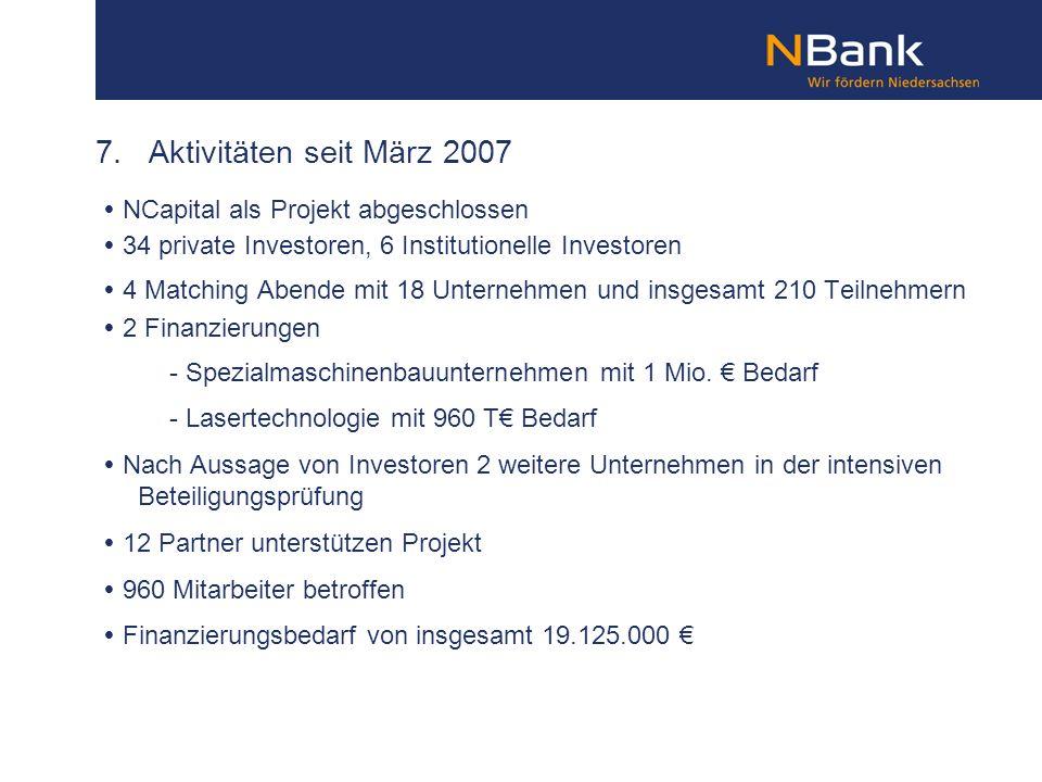 7. Aktivitäten seit März 2007 NCapital als Projekt abgeschlossen 34 private Investoren, 6 Institutionelle Investoren 4 Matching Abende mit 18 Unterneh