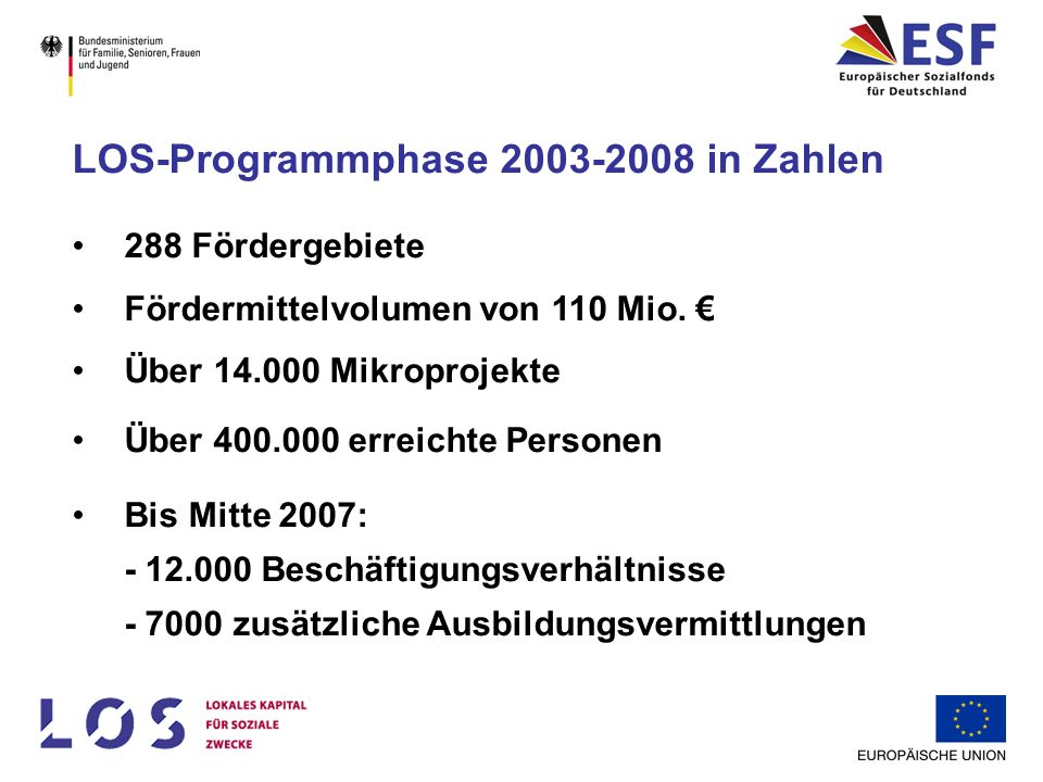 288 Fördergebiete Fördermittelvolumen von 110 Mio. Über 14.000 Mikroprojekte Über 400.000 erreichte Personen Bis Mitte 2007: - 12.000 Beschäftigungsve