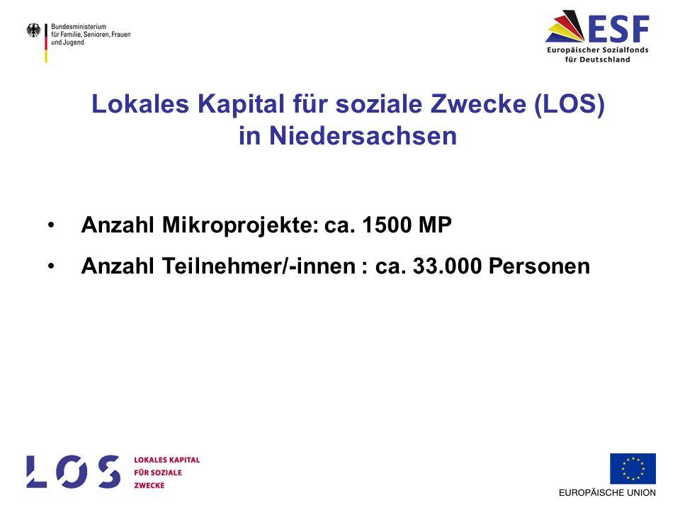 Anzahl Mikroprojekte: ca. 1500 MP Anzahl Teilnehmer/-innen : ca. 33.000 Personen Lokales Kapital für soziale Zwecke (LOS) in Niedersachsen