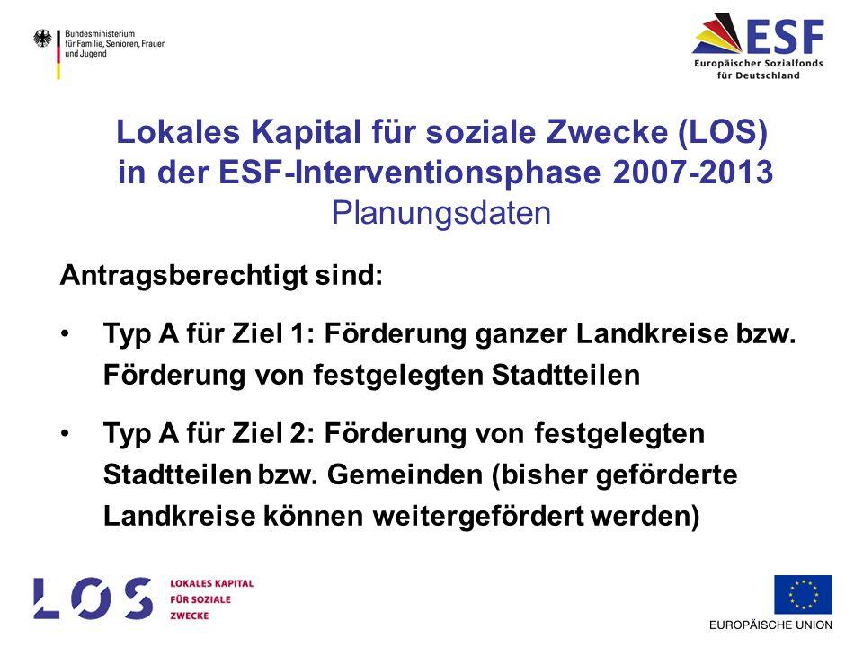 Antragsberechtigt sind: Typ B für Ziel 1 und 2: ausschließliche Förderung der Gebiete der Sozialen Stadt (diese können aber sinnvoll ausgeweitet werden) Lokales Kapital für soziale Zwecke (LOS) in der ESF-Interventionsphase 2007-2013 Planungsdaten