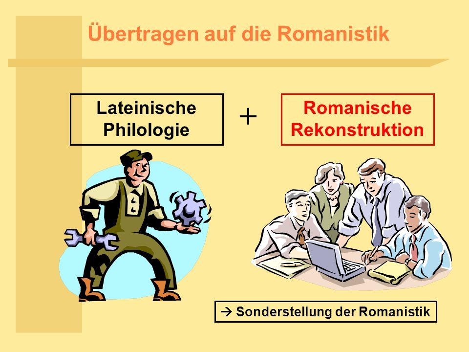 Übertragen auf die Romanistik Romanische Rekonstruktion Sonderstellung der Romanistik + Lateinische Philologie
