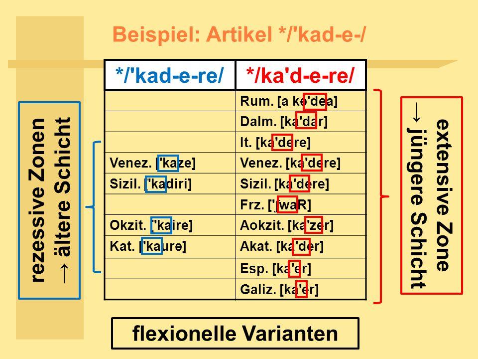 Beispiel: Artikel */ kad-e-/ Rum.[a kə dea] Dalm.