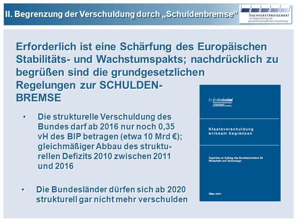 Die strukturelle Verschuldung des Bundes darf ab 2016 nur noch 0,35 vH des BIP betragen (etwa 10 Mrd ); gleichmäßiger Abbau des struktu- rellen Defizits 2010 zwischen 2011 und 2016 Die Bundesländer dürfen sich ab 2020 strukturell gar nicht mehr verschulden Erforderlich ist eine Schärfung des Europäischen Stabilitäts- und Wachstumspakts; nachdrücklich zu begrüßen sind die grundgesetzlichen Regelungen zur SCHULDEN- BREMSE Erforderlich ist eine Schärfung des Europäischen Stabilitäts- und Wachstumspakts; nachdrücklich zu begrüßen sind die grundgesetzlichen Regelungen zur SCHULDEN- BREMSE II.