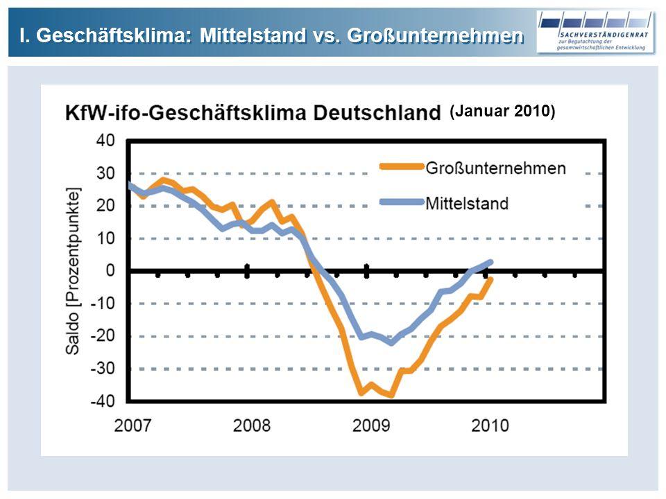 I. Geschäftsklima: Mittelstand vs. Großunternehmen (Januar 2010)