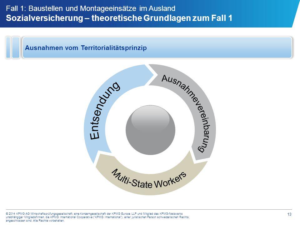 13 © 2014 KPMG AG Wirtschaftsprüfungsgesellschaft, eine Konzerngesellschaft der KPMG Europe LLP und Mitglied des KPMG-Netzwerks unabhängiger Mitglieds