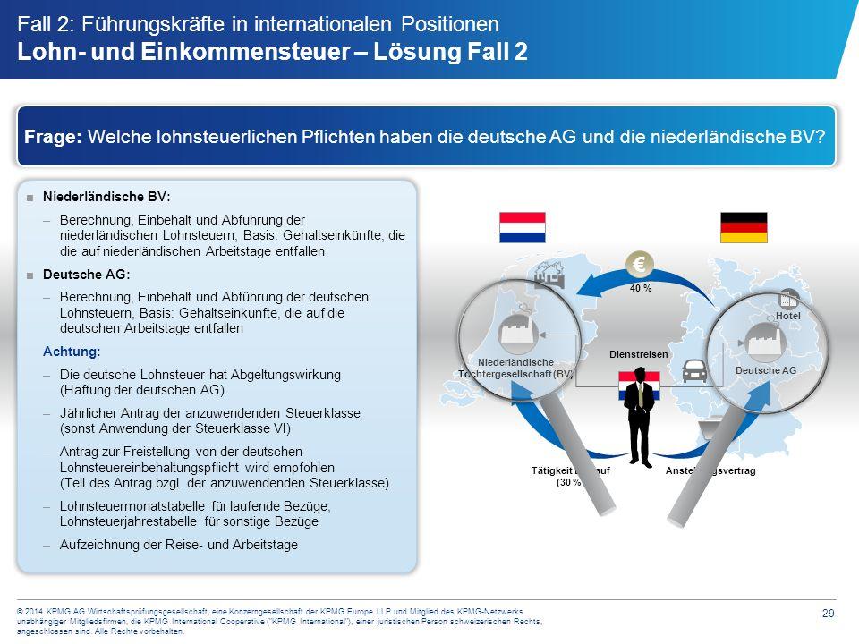 29 © 2014 KPMG AG Wirtschaftsprüfungsgesellschaft, eine Konzerngesellschaft der KPMG Europe LLP und Mitglied des KPMG-Netzwerks unabhängiger Mitglieds