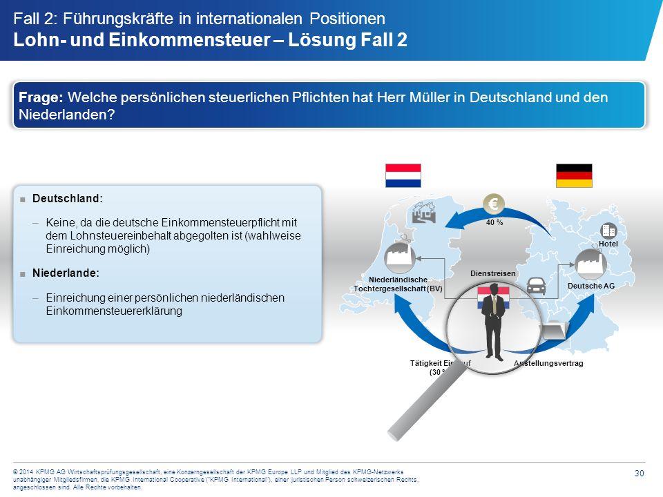 31 © 2014 KPMG AG Wirtschaftsprüfungsgesellschaft, eine Konzerngesellschaft der KPMG Europe LLP und Mitglied des KPMG-Netzwerks unabhängiger Mitgliedsfirmen, die KPMG International Cooperative ( KPMG International ), einer juristischen Person schweizerischen Rechts, angeschlossen sind.