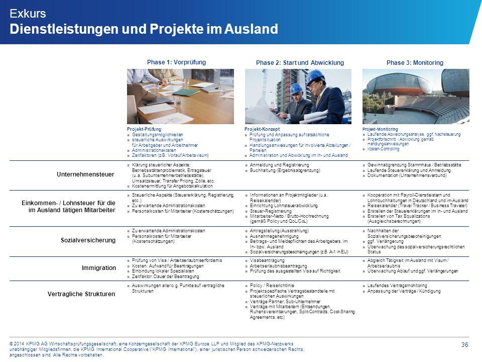 36 © 2014 KPMG AG Wirtschaftsprüfungsgesellschaft, eine Konzerngesellschaft der KPMG Europe LLP und Mitglied des KPMG-Netzwerks unabhängiger Mitglieds