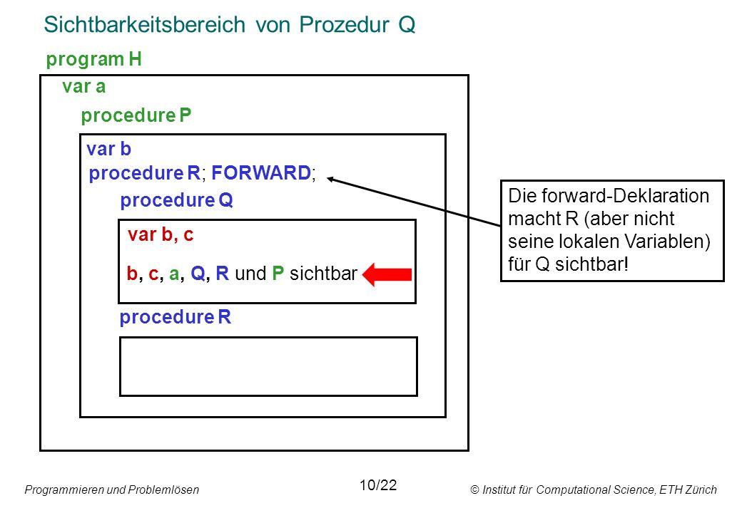 Programmieren und Problemlösen © Institut für Computational Science, ETH Zürich Sichtbarkeitsbereich von Prozedur Q var a procedure P var b procedure Q var b, c b, c, a, Q, R und P sichtbar program H procedure R procedure R; FORWARD; Die forward-Deklaration macht R (aber nicht seine lokalen Variablen) für Q sichtbar.