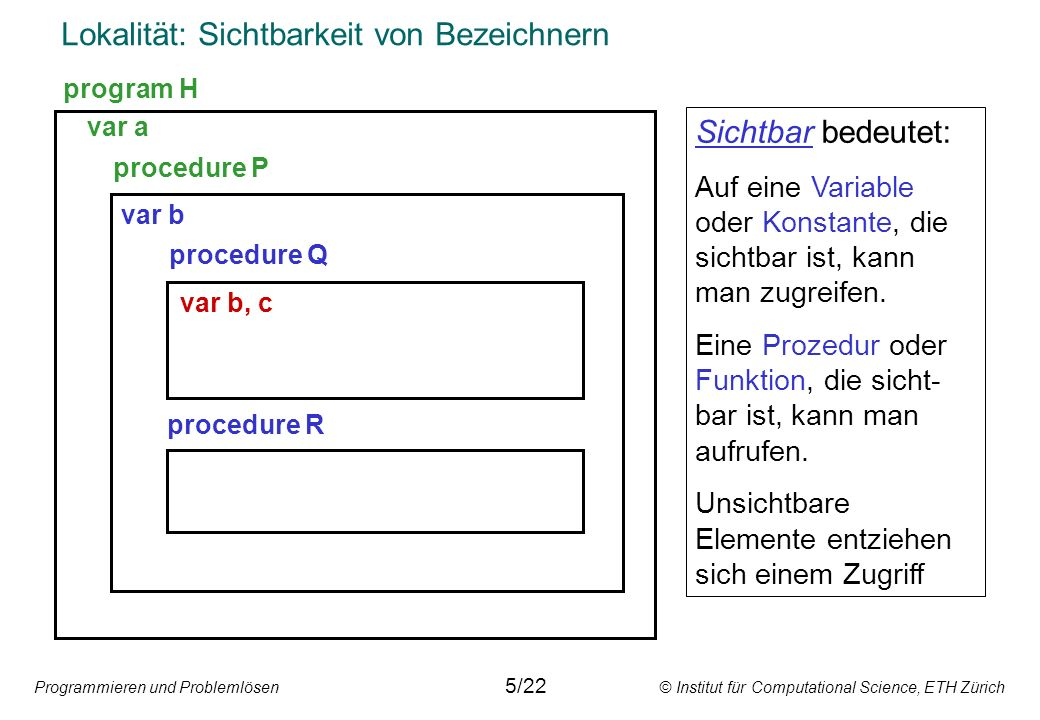 Programmieren und Problemlösen © Institut für Computational Science, ETH Zürich Lokalität: Sichtbarkeit von Bezeichnern var a procedure P var b procedure Q procedure R var b, c Sichtbar bedeutet: Auf eine Variable oder Konstante, die sichtbar ist, kann man zugreifen.