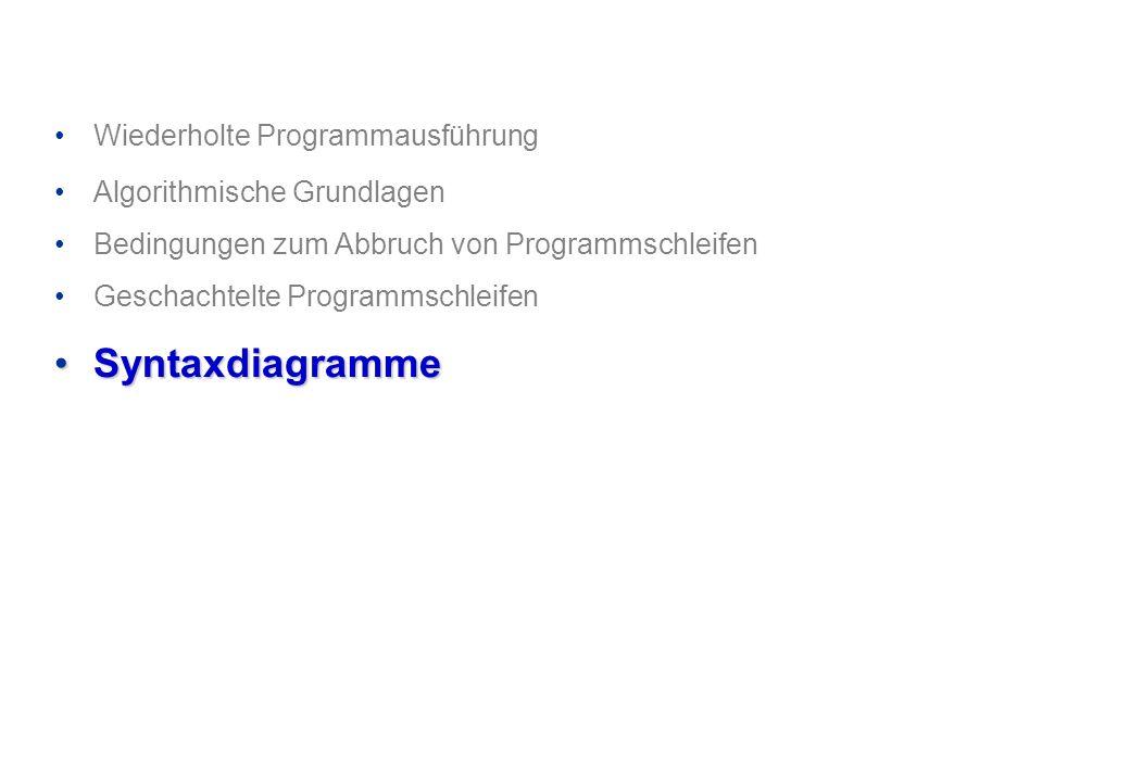 Wiederholte Programmausführung Algorithmische Grundlagen Bedingungen zum Abbruch von Programmschleifen Geschachtelte Programmschleifen Syntaxdiagramme