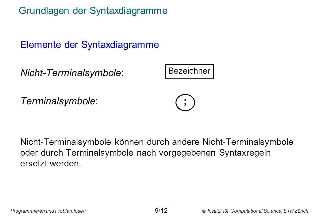 Programmieren und Problemlösen © Institut für Computational Science, ETH Zürich Grundlagen der Syntaxdiagramme Elemente der Syntaxdiagramme Nicht-Terminalsymbole: Terminalsymbole:; Nicht-Terminalsymbole können durch andere Nicht-Terminalsymbole oder durch Terminalsymbole nach vorgegebenen Syntaxregeln ersetzt werden.