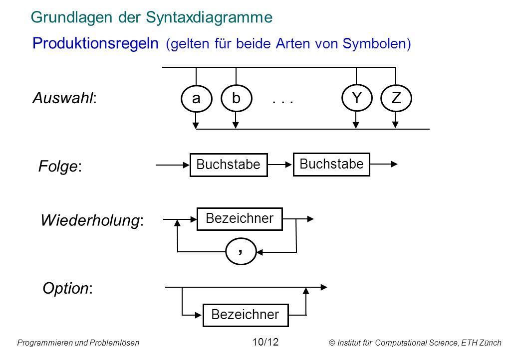 Programmieren und Problemlösen © Institut für Computational Science, ETH Zürich Grundlagen der Syntaxdiagramme Produktionsregeln (gelten für beide Arten von Symbolen) Buchstabe Folge: Auswahl:ab...